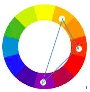 color wheel shows unbalanced scheme of yellow-orange, red-orange and violet